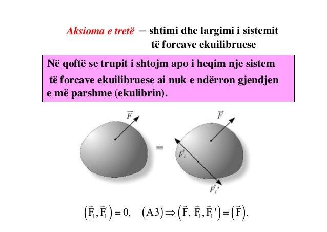 Aksioma e katërt – Rregulla e paralelogramit të forcave                  r r r                  R = F1 + F2 .