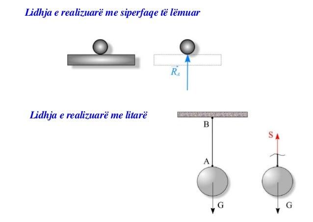 Aksioma e gjashtë - principi i aksionit dhe reaksionit   Veprimi i dy trupave në mes veti është i njëjtë por me   kahje të...