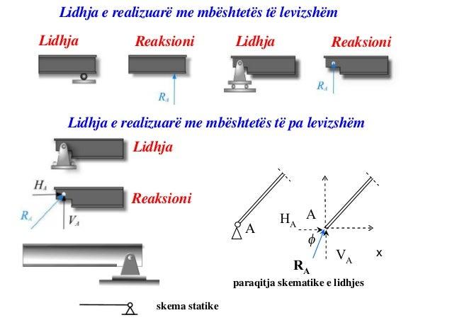 Prezentimi 1 Mekanika I