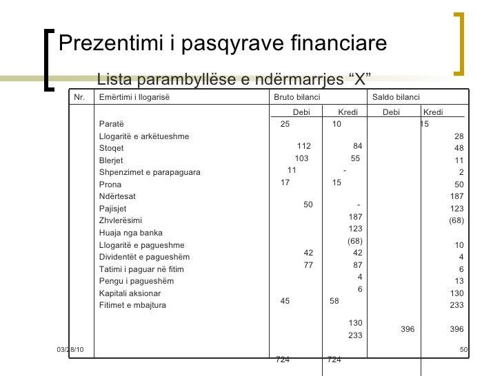 """Prezentimi i pasqyrave financiare <ul><li>Lista parambyllëse e ndërmarrjes """"X"""" </li></ul>Debi  Kredi  15  28 48 11 2 50 18..."""