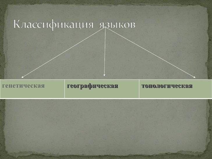 генетическая географическая  топологическая