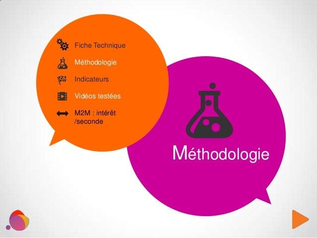 Fiche Technique Méthodologie Indicateurs Vidéos testées M2M : intérêt /seconde Méthodologie
