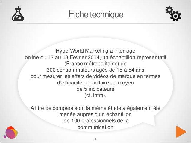 Fiche technique HyperWorld Marketing a interrogé online du 12 au 18 Février 2014, un échantillon représentatif (France mét...