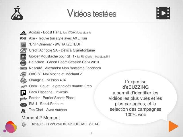 L'expertise d'eBUZZING a permit d'identifier les vidéos les plus vues et les plus partagées, et la selection des campagnes...