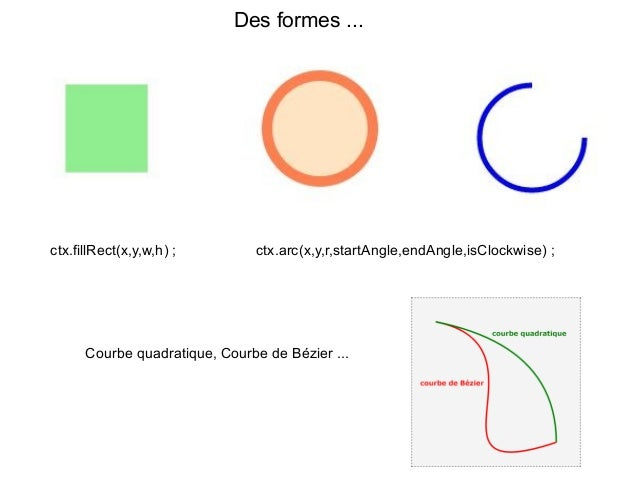 Images:affichage,déplacement,filtrage,.. img = new Image() ; img.src = 'filename.jpg' ; ctx.drawRect(img,x,y,width,he...