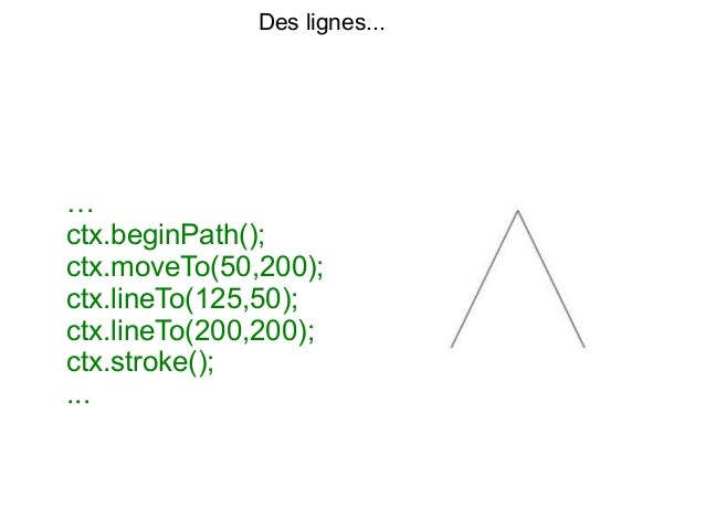 """Gestion d'événements souris : click, déplacement, ... <script type=""""text/javascript""""> var c = document.getElementById(""""can..."""