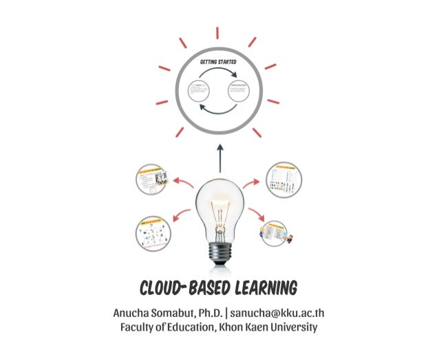 Cloud-Based Learning