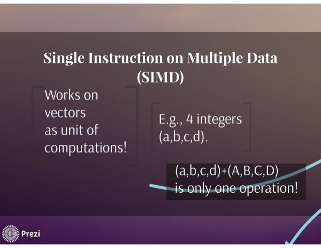 SIMD Compression and the Intersection of Sorted Integers Slide 3