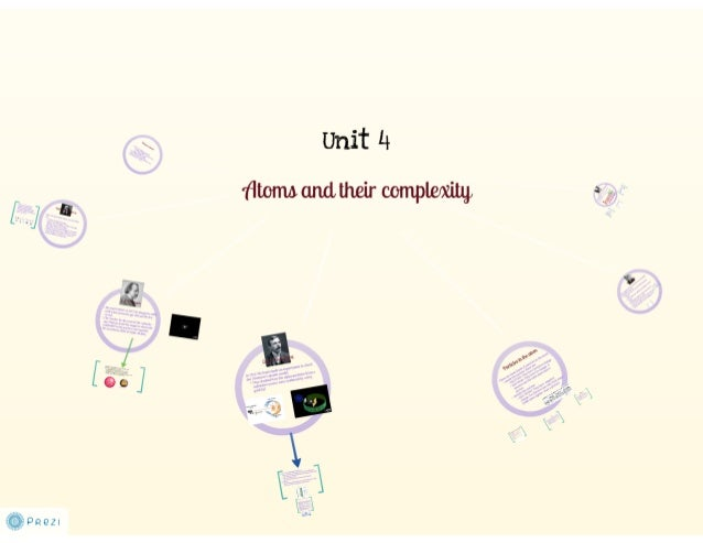 Prezi atoms and their complexity