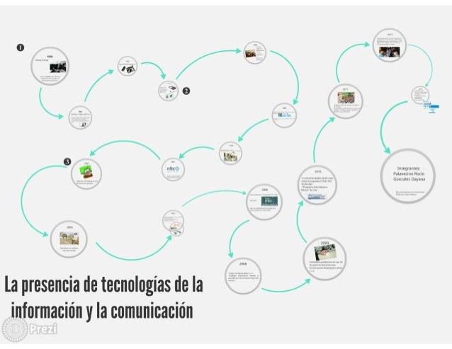 La presencia de las tecnologías de la información y la comunicación