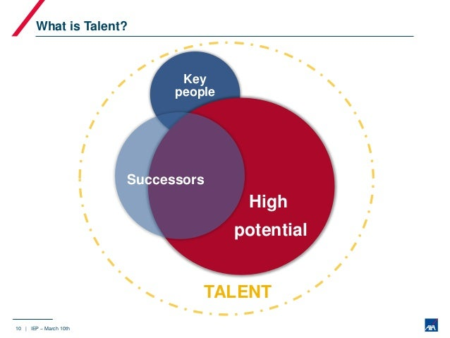 master thesis talent management