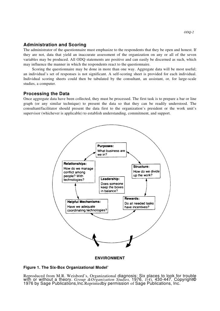 organization diagnosis And humane actions in organizations the four levels are individual,  interpersonal, group and intergroup how we diagnose organizational events  shapes our.