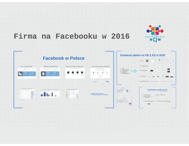 Firma na Facebooku 2016
