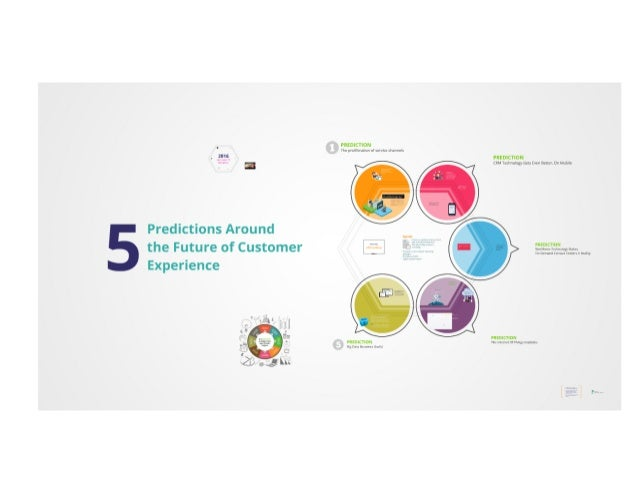 Top Five Predictions Around The Future Of Customer Experience