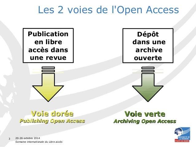 Introduction à l'Open Access Slide 3