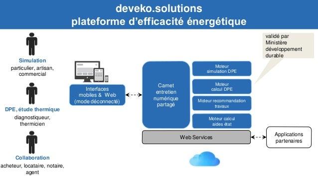 deveko.solutions plateforme d'efficacité énergétique Slide 2