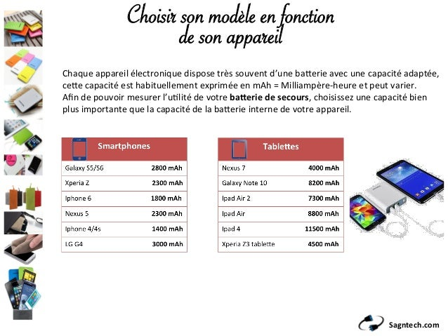Sagntech.com Choisir son modèle en fonction de son appareil Chaqueappareilélectroniquedisposetrèssouventd'uneba/er...