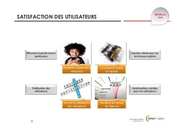 SATISFACTION DES UTILISATEURS Améliore  l'expérience   uDlisateur   Accroît  la  saDsfacDon   des  uDlisateu...