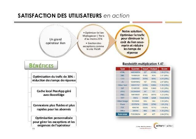 SATISFACTION DES UTILISATEURS en action Notre  soluAon:     OpAmiser  le  trafic   pour  diminuer  le   c...