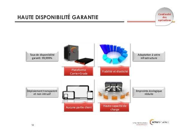 HAUTE DISPONIBILITÉ GARANTIE Plateforme     Carrier-‐Grade   Fiabilité  et  élasDcité   Aucune  parDe  cl...