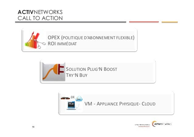 ACTIVNETWORKS CALL TO ACTION SOLUTION  PLUG'N  BOOST     TRY'N  BUY   OPEX  (POLITIQUE  D'ABONNEMENT  FL...