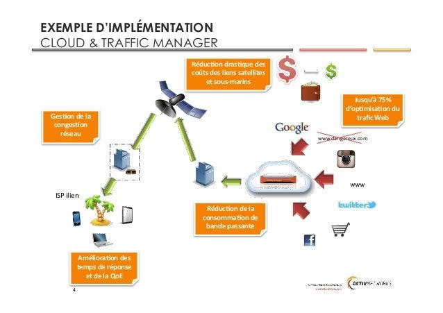 EXEMPLE D'IMPLÉMENTATION CLOUD & TRAFFIC MANAGER RéducAon  de  la   consommaAon  de   bande  passante   Jusq...