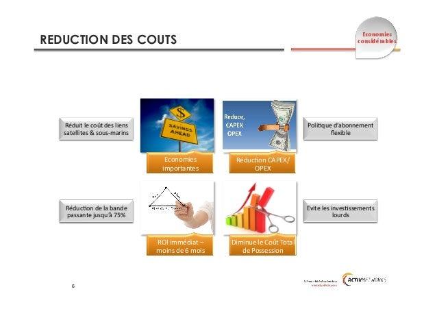 REDUCTION DES COUTS Economies   importantes ROI  immédiat  – moins  de  6  mois   Diminue  le  Coût  T...
