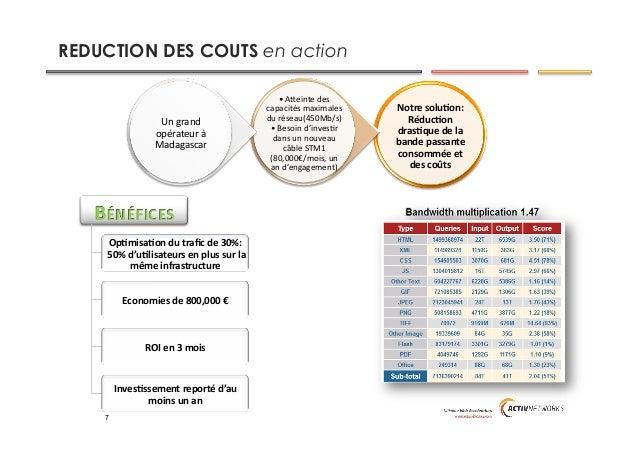 REDUCTION DES COUTS en action Notre  soluAon:     RéducAon   drasAque  de  la   bande  passante   consom...