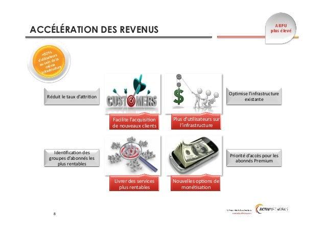 ACCÉLÉRATION DES REVENUS Facilite  l'acquisiDon   de  nouveaux  clients   Plus  d'uDlisateurs  sur   l'inf...