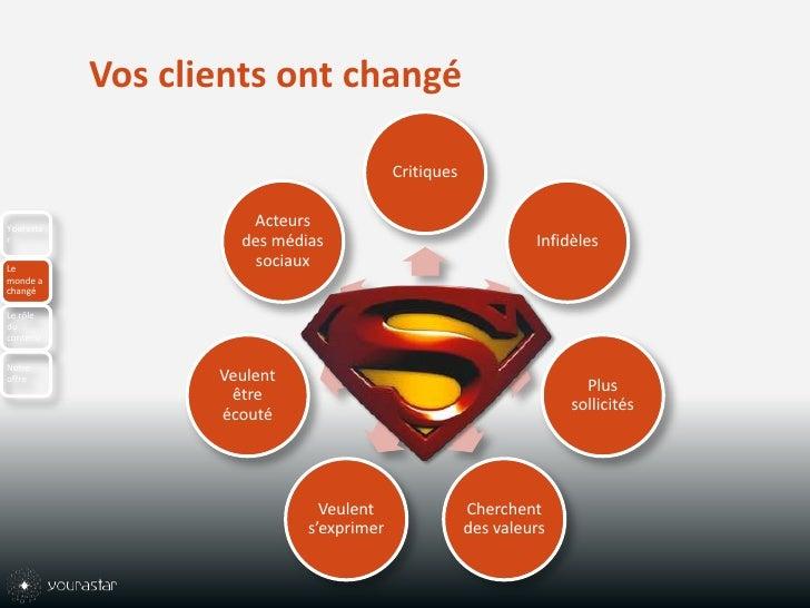 Vos clients ont changé<br />