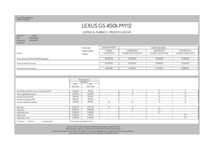 Toyota Motor Italia S.p.A.LEXUS DIVISION                                                                                  ...