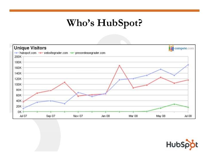 PR Firms Driving Inbound Marketing Slide 3