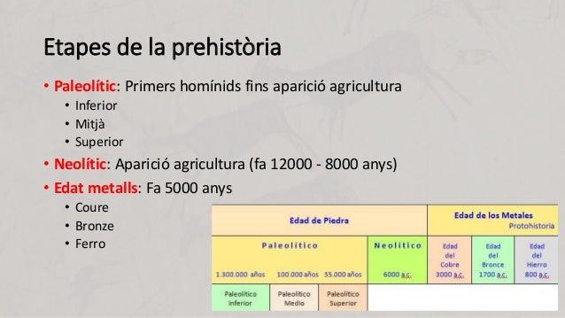 Prehistoria Slide 3