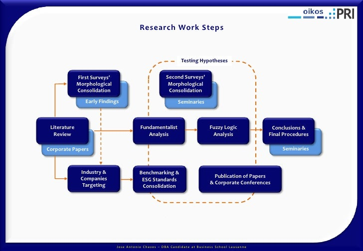 ontology research papers How we differentiate ontology and epistemology in research  differentiate ontology and  academiaedu/lukefeast/papers/240557.