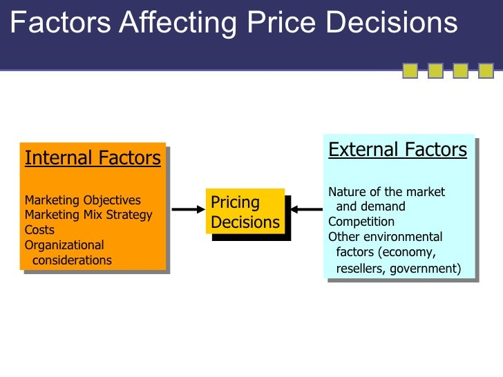 Factors that Influence Pricing