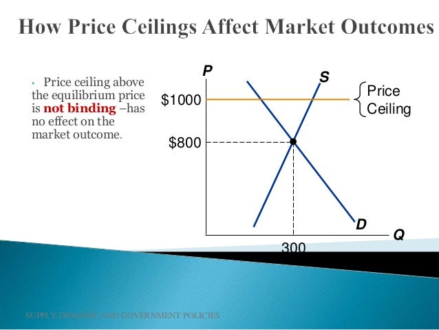 Apartments 4 SUPPLY DEMAND AND GOVERNMENT POLICIES O Price Ceiling Above The Equilibrium