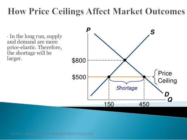 the effect of price ceiling and This article attempts to discuss the effects of a price ceiling on the economic surplus the reference point for studying these effects is a world without the price.