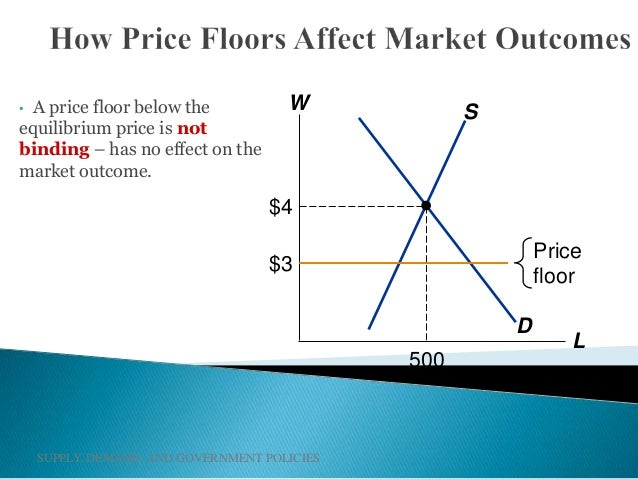... Workers Equilibrium Price; 8.