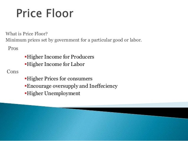 ... Unemployment; 12. What Is Price Ceiling ?