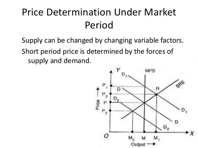 price and output determination under perfect competition in short run