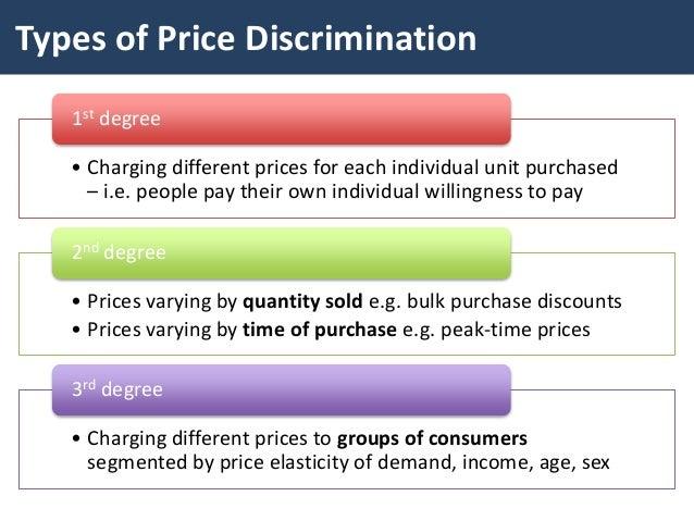 kinds of price discrimination