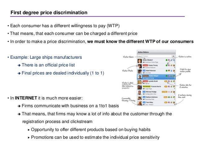 internet price discrimination