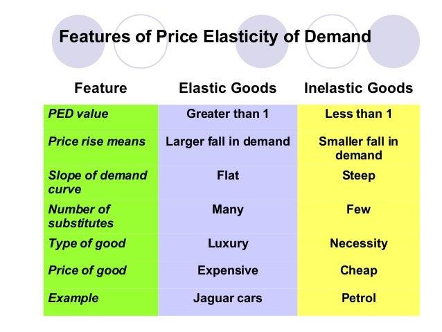 Consumer Behaviour of Luxury Automobiles