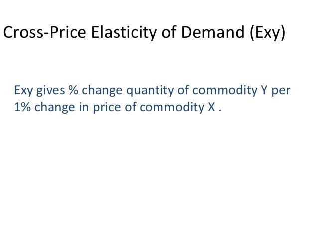 Case Study on Demand Elasticity | Case Study Template