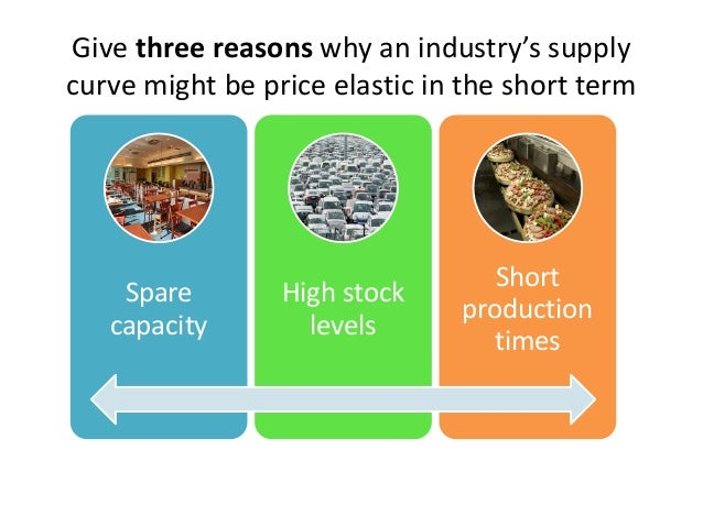 automotive industry shifts and price elasticity of supply and demand International supply chains and trade elasticity  international supply chain, trade elasticity,  sharing in the automotive and the electronics industry.
