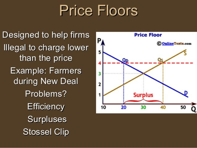 price floors and price ceilings Ceiling and floor prices  it is said that a ceiling or floor price has  what still remains to day is the inner struggle within jobs also known as glass ceilings.
