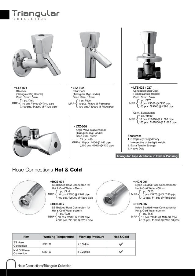 AGMECO Faucets Price List 2014