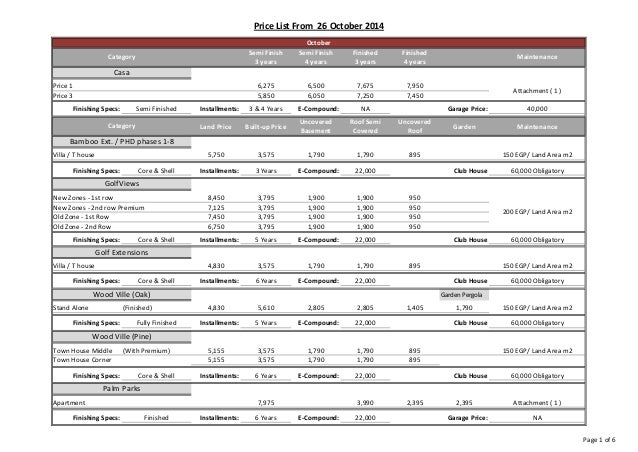Price List From 26 October 2014  October  Semi Finish Semi Finish Finished Finished  3 years 4 years 3 years 4 years  Cate...