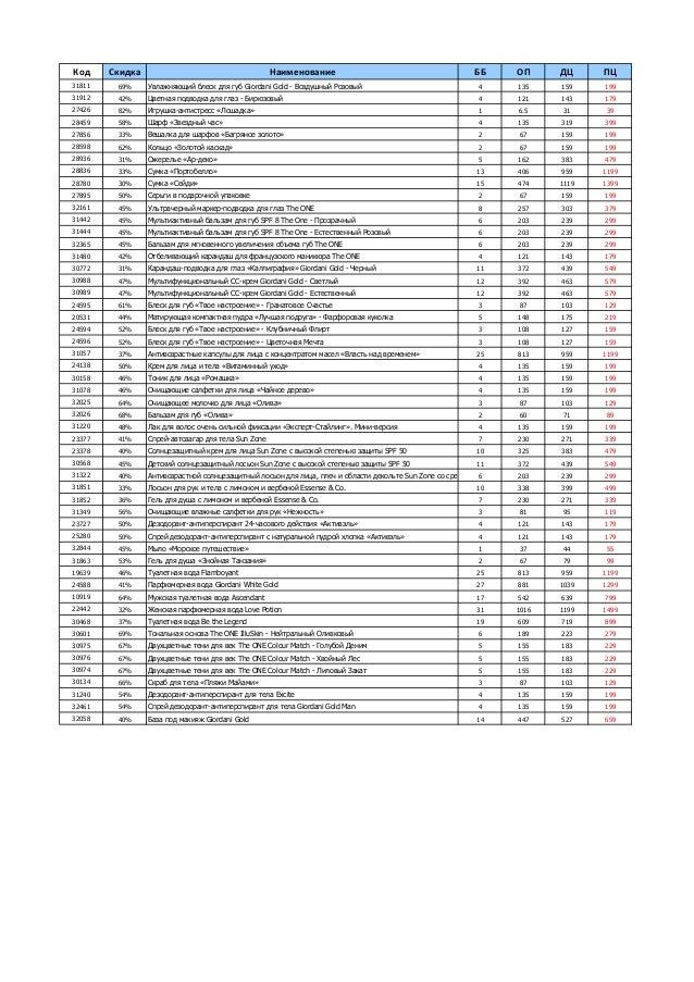 Код Скидка Наименование ББ ОП ДЦ ПЦ 31811 69% Увлажняющий блеск для губ Giordani Gold - Воздушный Розовый 4 135 159 199 31...