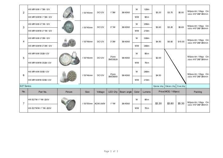 20x LTST-C 150 tbkt LED SMD 1206 Blue 28-180mcd 3,2x1 1mm 130 ° Liteon 6x1
